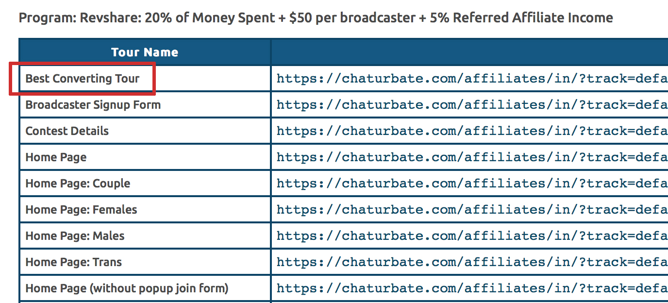 How to earn money on chaturbate